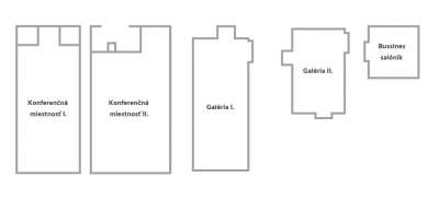Rozložení konferenčních místností