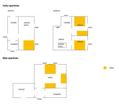 Plány apartmánů